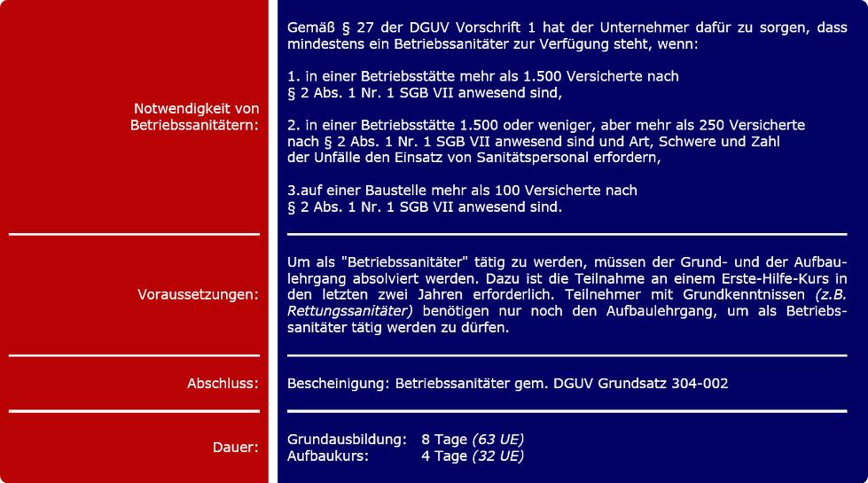 Rahmenangaben: Betriebssanitäter