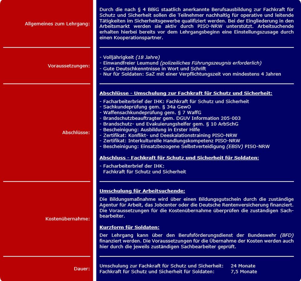Rahmenangaben: Fachkraft für Schutz und Sicherheit