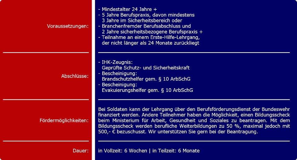 GSSK bei Köln in Erftstadt